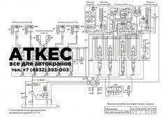 Схема гидравлическая принципиальная КС-3577-4