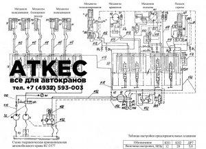 Схема гидравлическая принципиальная КС-3577